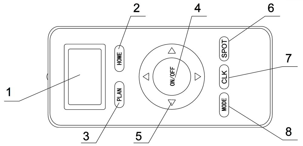 Rollibot BL618 Remote Control